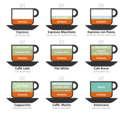 Маркетинг кофе с мороженным - 1bd