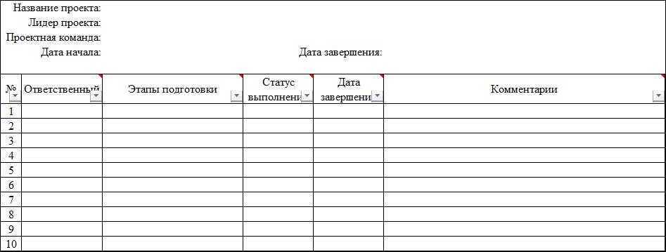 чек лист образец для производства - фото 2