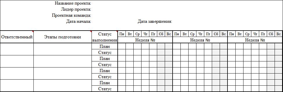 диаграмма ганта скачать шаблон - фото 10